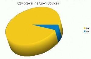 Czy przejść na Open Source?